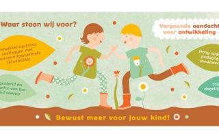 Kindercentrum-Panta-Rhei-vergadering-meeting-en-workshop-bij-projecthuis-Madiba-Amersfoort